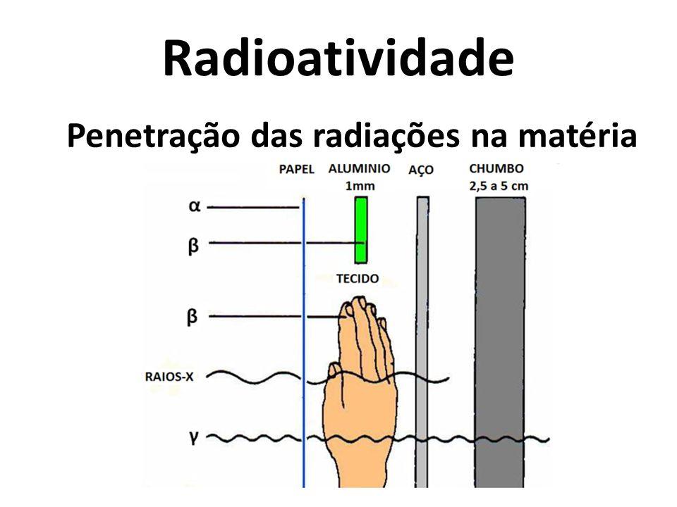Penetração das radiações na matéria Radioatividade