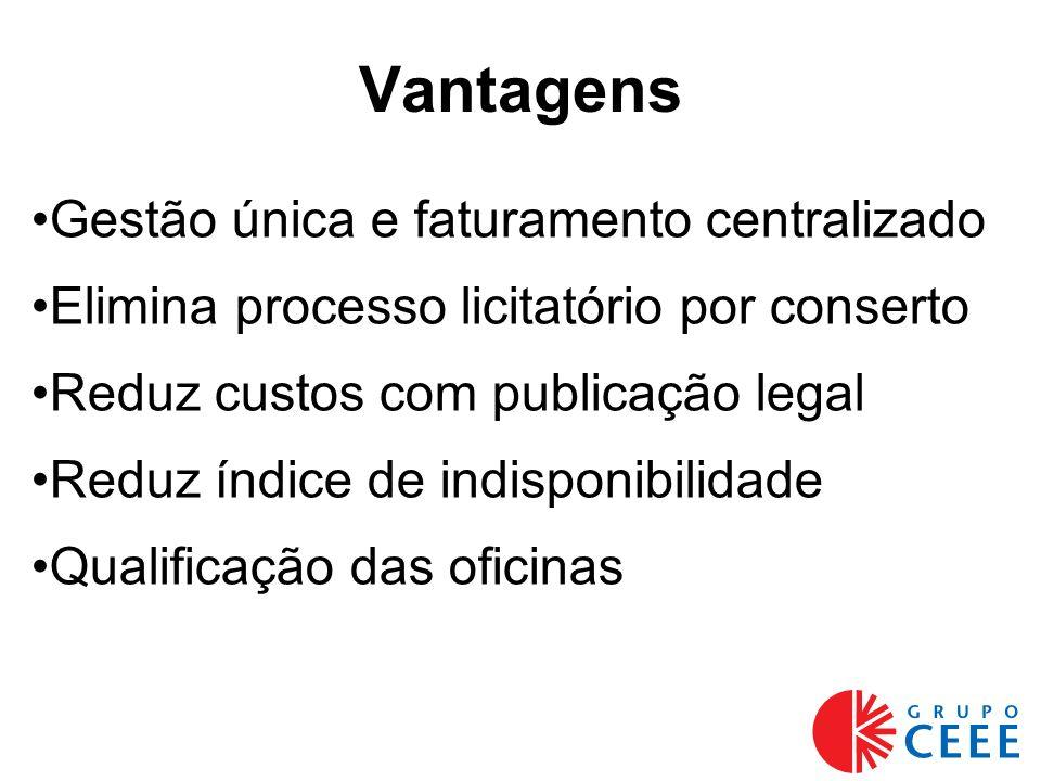 Vantagens Gestão única e faturamento centralizado Elimina processo licitatório por conserto Reduz custos com publicação legal Reduz índice de indisponibilidade Qualificação das oficinas