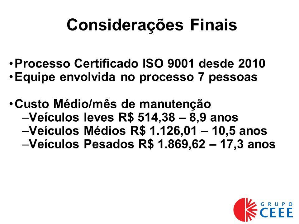 Considerações Finais Processo Certificado ISO 9001 desde 2010 Equipe envolvida no processo 7 pessoas Custo Médio/mês de manutenção –Veículos leves R$ 514,38 – 8,9 anos –Veículos Médios R$ 1.126,01 – 10,5 anos –Veículos Pesados R$ 1.869,62 – 17,3 anos