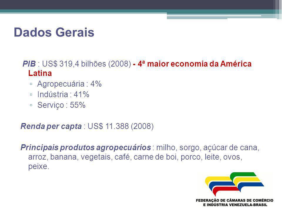 Dados Gerais PIB : US$ 319,4 bilhões (2008) - 4ª maior economia da América Latina Agropecuária : 4% Indústria : 41% Serviço : 55% Renda per capta : US