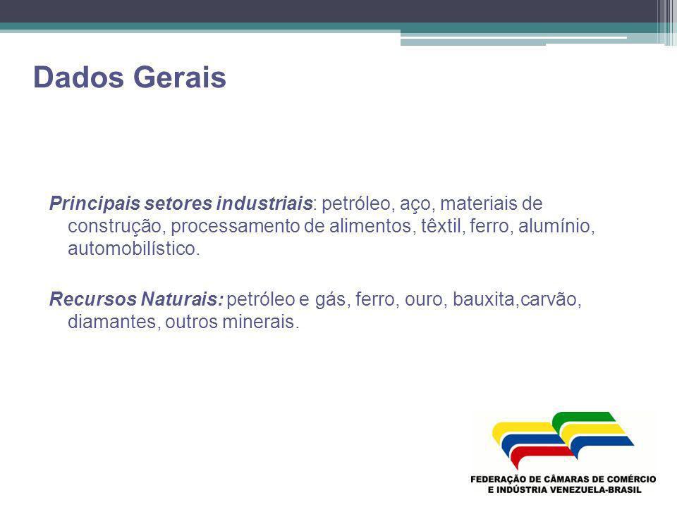 Dados Gerais Principais setores industriais: petróleo, aço, materiais de construção, processamento de alimentos, têxtil, ferro, alumínio, automobilíst