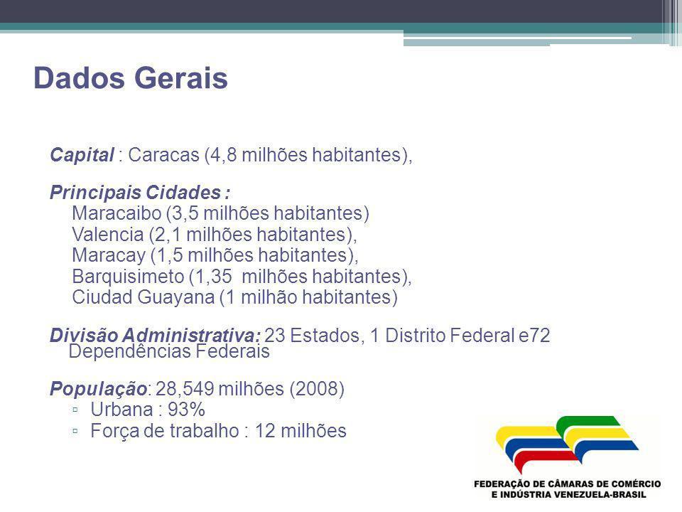 Dados Gerais Moeda : Bolívar Paridade 1 US$ : Bs 4,30 Exportações : US$ 65.940 milhões (2007) Importações : US$ 44.380 milhões (2007) Área do País : 912.050 km2 Uso rural : 20% (182.400 km2)
