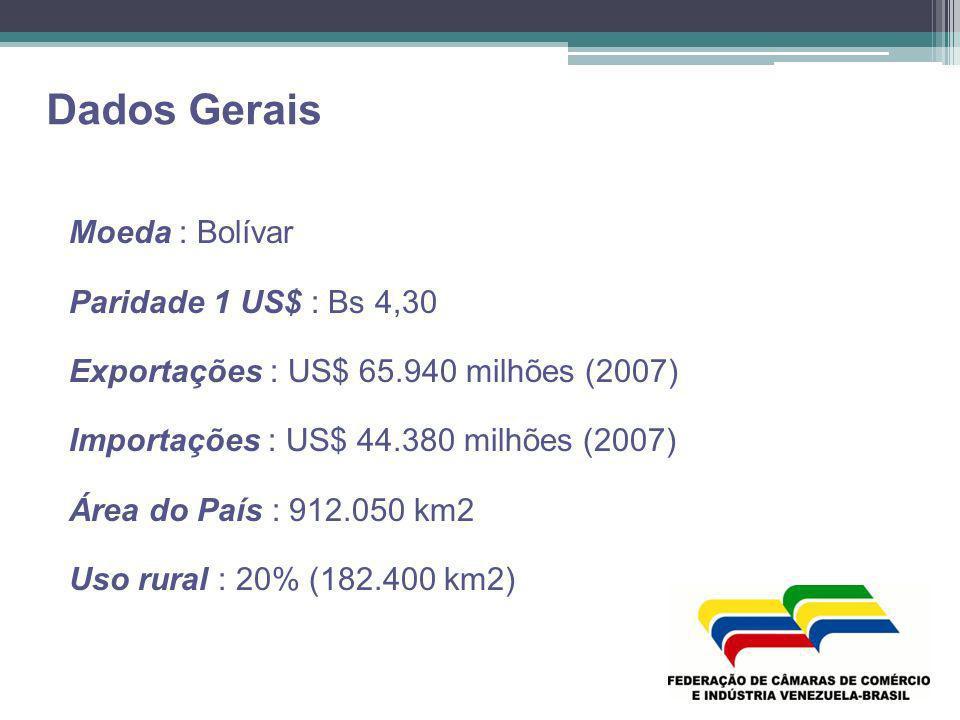 Dados Gerais Moeda : Bolívar Paridade 1 US$ : Bs 4,30 Exportações : US$ 65.940 milhões (2007) Importações : US$ 44.380 milhões (2007) Área do País : 9