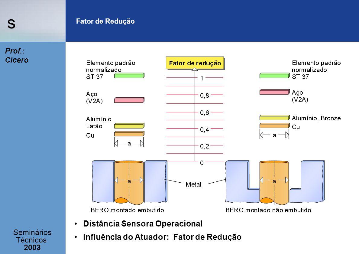 s Seminários Técnicos 2003 Prof.: Cícero Fator de Redução Distância Sensora Operacional Influência do Atuador: Fator de Redução