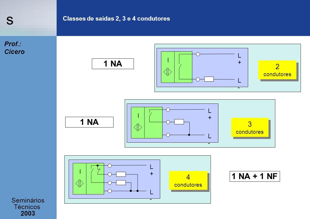 s Seminários Técnicos 2003 Prof.: Cícero 3 condutores L+L+ L-L- I 2 condutores L+L+ L-L- I 4 condutores L+L+ L-L- I Classes de saídas 2, 3 e 4 conduto