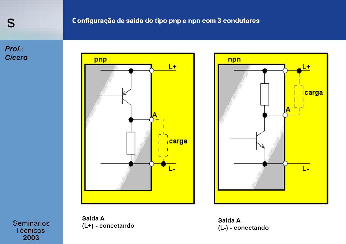 s Seminários Técnicos 2003 Prof.: Cícero Saída A (L+) - conectando Saída A (L-) - conectando Configuração de saída do tipo pnp e npn com 3 condutores