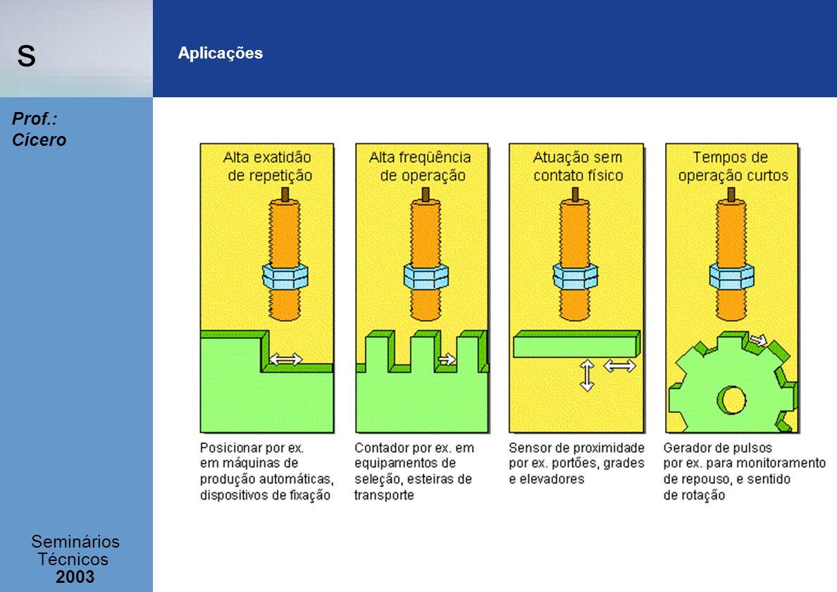 s Seminários Técnicos 2003 Prof.: Cícero Aplicações