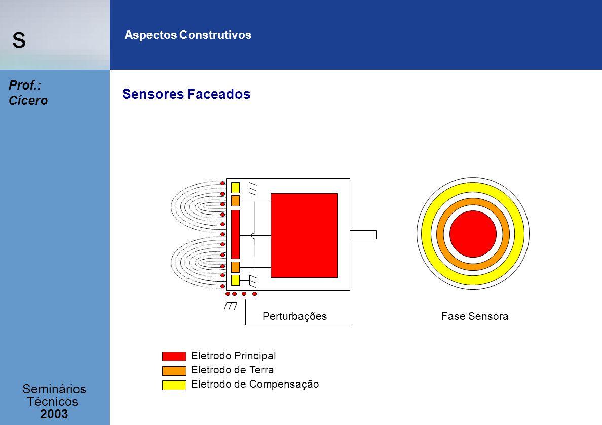 s Seminários Técnicos 2003 Prof.: Cícero Aspectos Construtivos Sensores Faceados Perturbações Eletrodo Principal Eletrodo de Terra Eletrodo de Compens