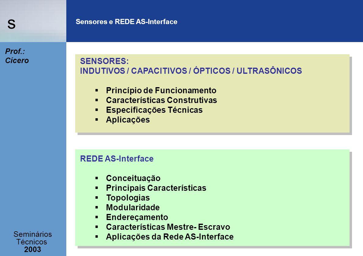 s Seminários Técnicos 2003 Prof.: Cícero s Sensores Ultra-sônicos Prof.: Cícero