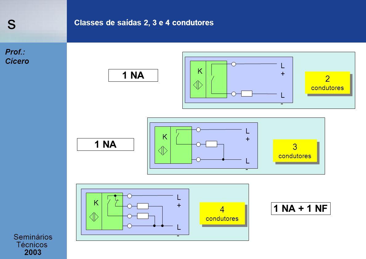 s Seminários Técnicos 2003 Prof.: Cícero 3 condutores L+L+ L-L- K 2 condutores L+L+ L-L- K 4 condutores L+L+ L-L- K Classes de saídas 2, 3 e 4 conduto