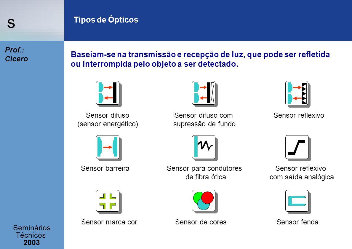 s Seminários Técnicos 2003 Prof.: Cícero Tipos de Ópticos Baseiam-se na transmissão e recepção de luz, que pode ser refletida ou interrompida pelo obj