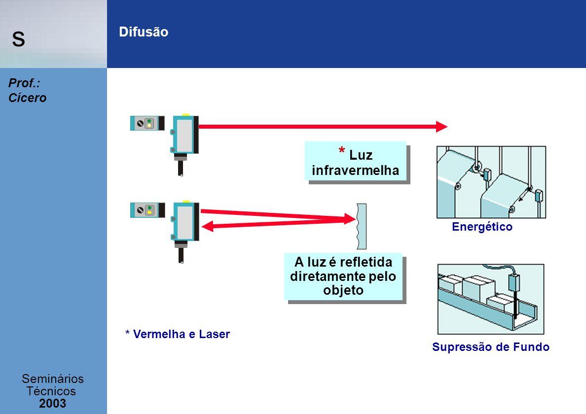 s Seminários Técnicos 2003 Prof.: Cícero * Luz infravermelha A luz é refletida diretamente pelo objeto Difusão Energético Supressão de Fundo * Vermelh