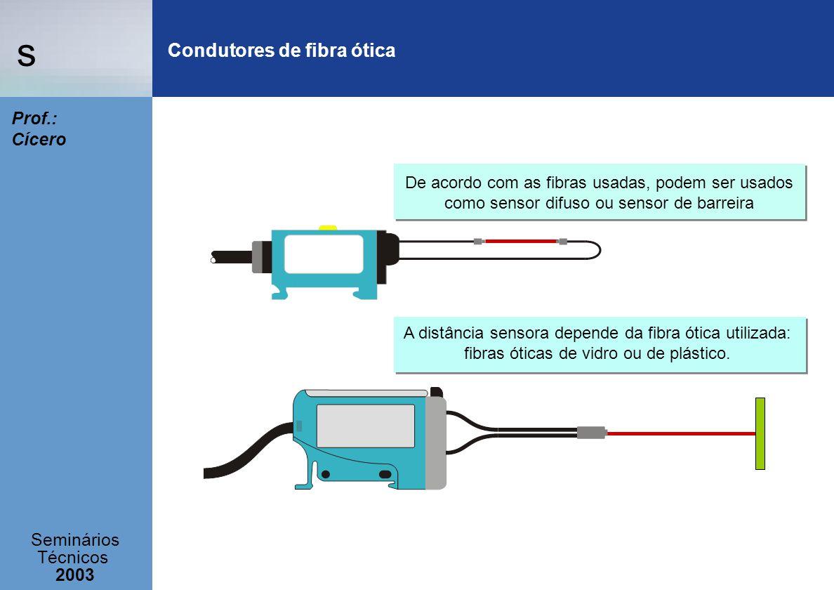s Seminários Técnicos 2003 Prof.: Cícero De acordo com as fibras usadas, podem ser usados como sensor difuso ou sensor de barreira A distância sensora
