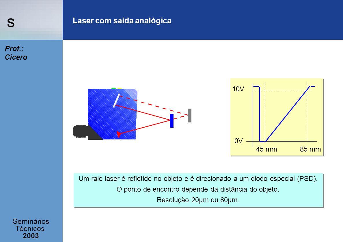 s Seminários Técnicos 2003 Prof.: Cícero Um raio laser é refletido no objeto e é direcionado a um diodo especial (PSD). O ponto de encontro depende da