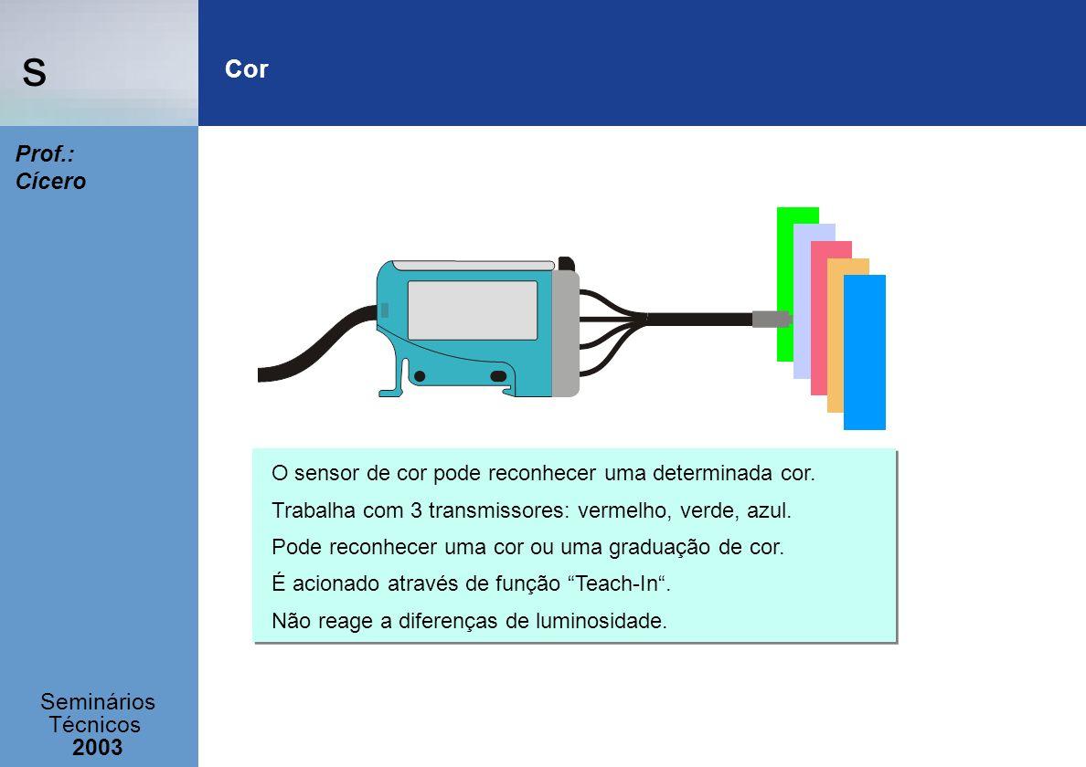 s Seminários Técnicos 2003 Prof.: Cícero O sensor de cor pode reconhecer uma determinada cor. Trabalha com 3 transmissores: vermelho, verde, azul. Pod