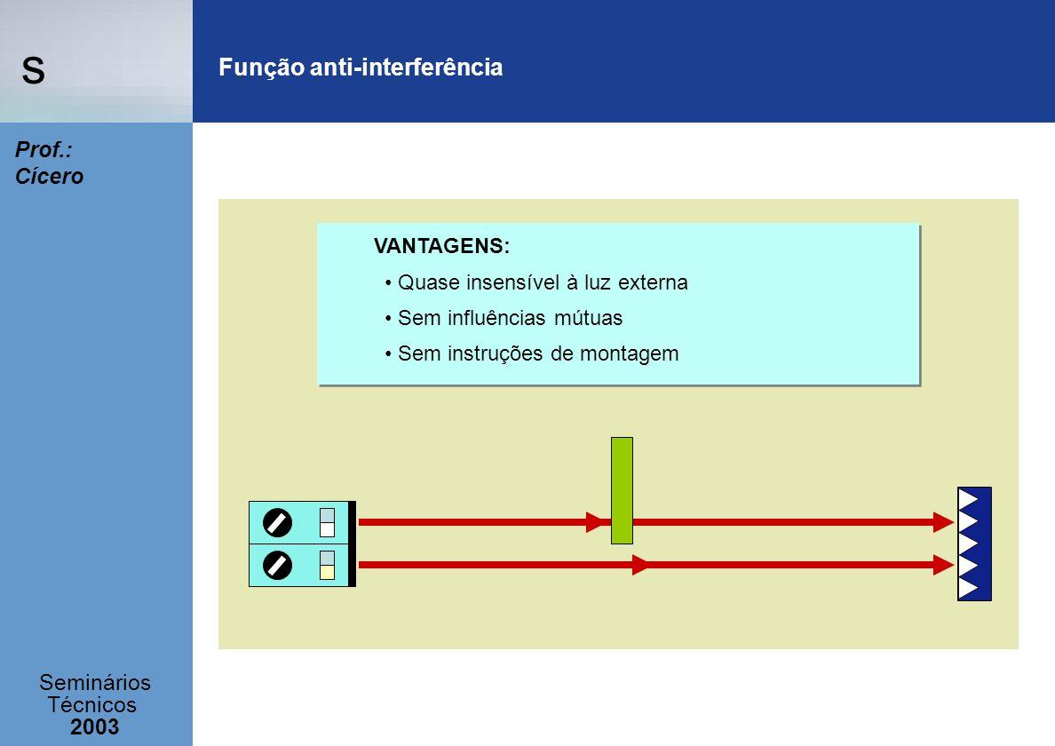 s Seminários Técnicos 2003 Prof.: Cícero VANTAGENS: Quase insensível à luz externa Sem influências mútuas Sem instruções de montagem Função anti-inter