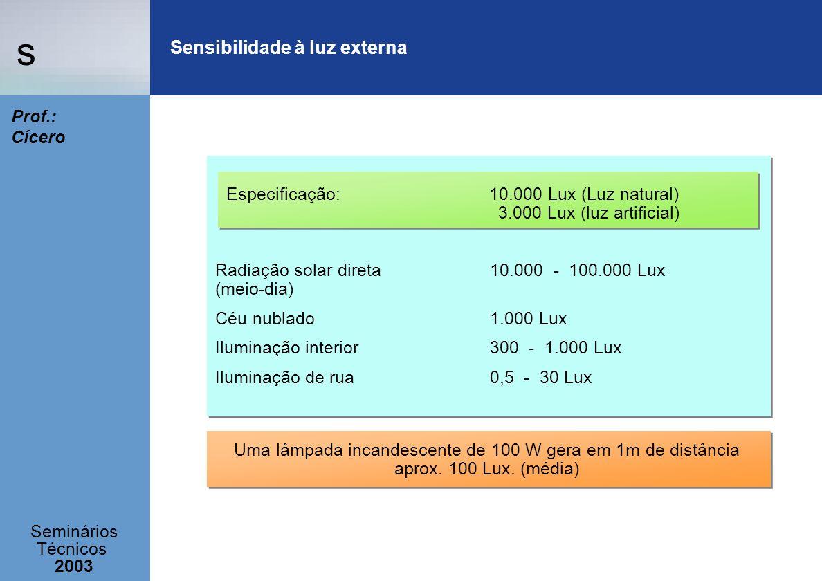 s Seminários Técnicos 2003 Prof.: Cícero Especificação:10.000 Lux (Luz natural) 3.000 Lux (luz artificial) Radiação solar direta10.000 - 100.000 Lux (