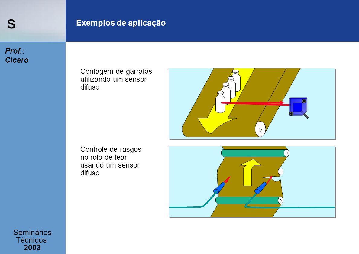 s Seminários Técnicos 2003 Prof.: Cícero Controle de rasgos no rolo de tear usando um sensor difuso Contagem de garrafas utilizando um sensor difuso E