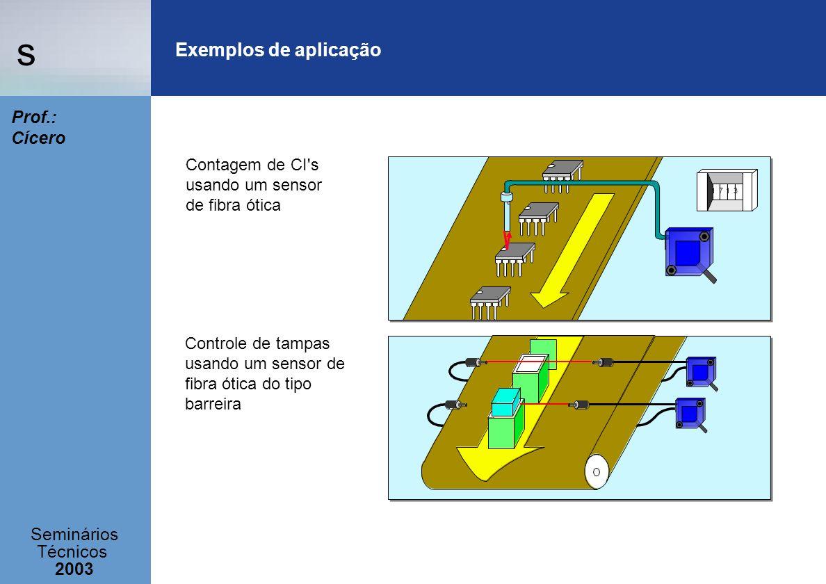 s Seminários Técnicos 2003 Prof.: Cícero Contagem de CI's usando um sensor de fibra ótica Controle de tampas usando um sensor de fibra ótica do tipo b