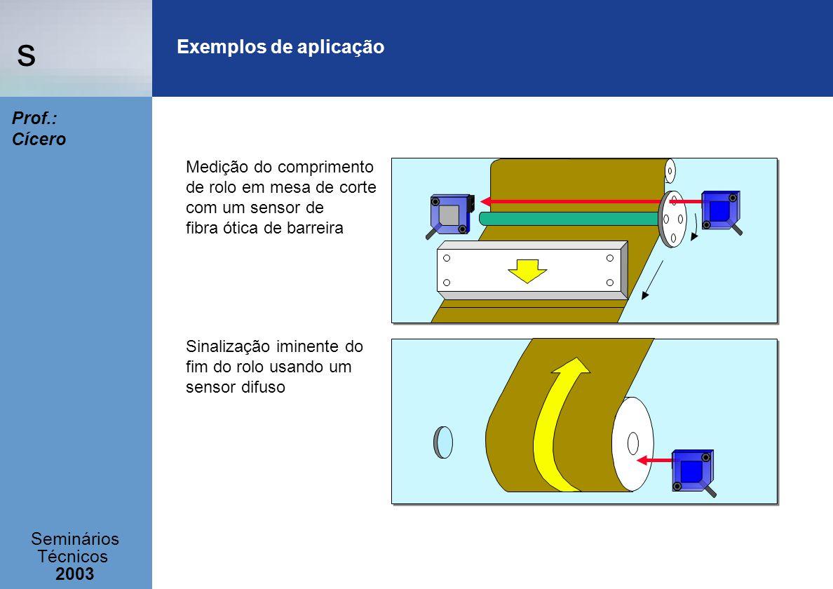 s Seminários Técnicos 2003 Prof.: Cícero Medição do comprimento de rolo em mesa de corte com um sensor de fibra ótica de barreira Sinalização iminente