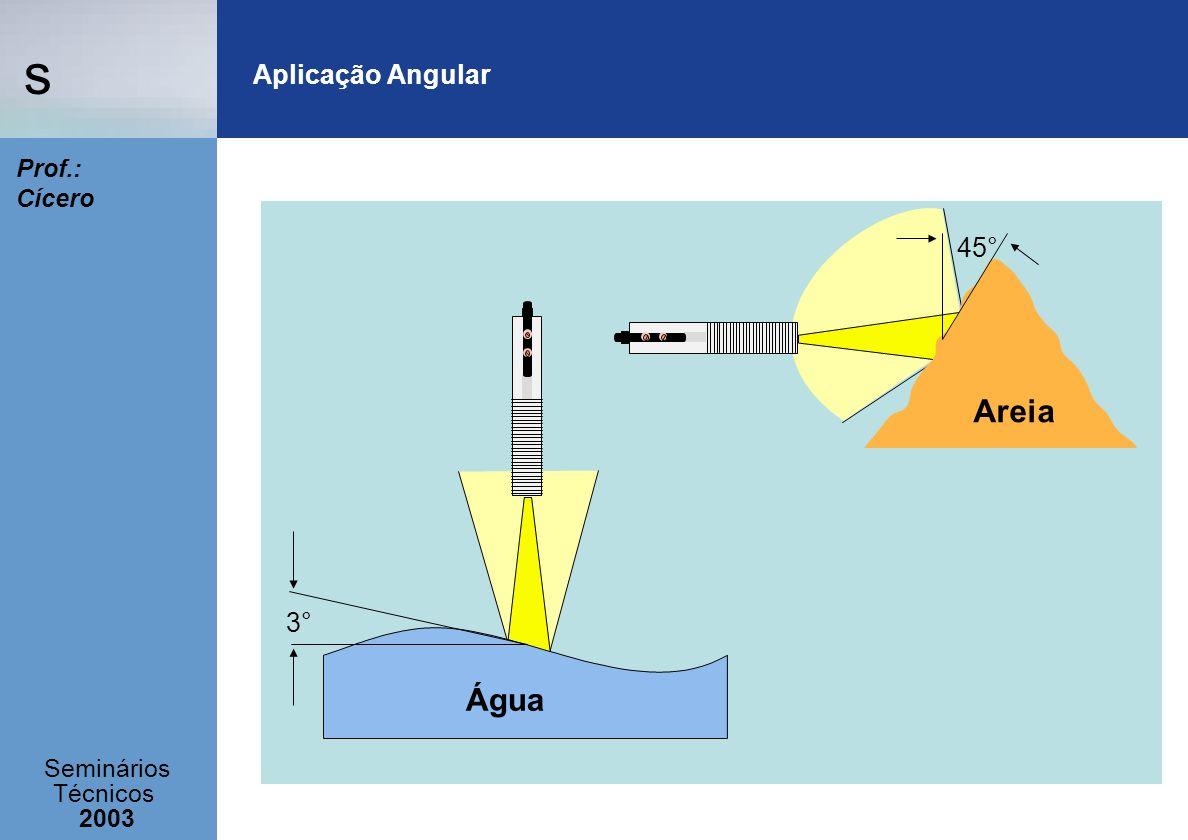 s Seminários Técnicos 2003 Prof.: Cícero Aplicação Angular 3° Água Areia 45°
