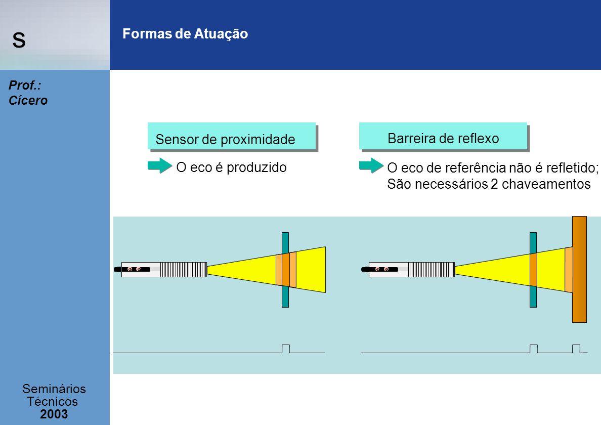 s Seminários Técnicos 2003 Prof.: Cícero Formas de Atuação Sensor de proximidade O eco é produzido Barreira de reflexo O eco de referência não é refle