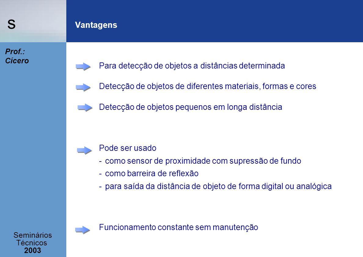 s Seminários Técnicos 2003 Prof.: Cícero Vantagens Para detecção de objetos a distâncias determinada Detecção de objetos de diferentes materiais, form