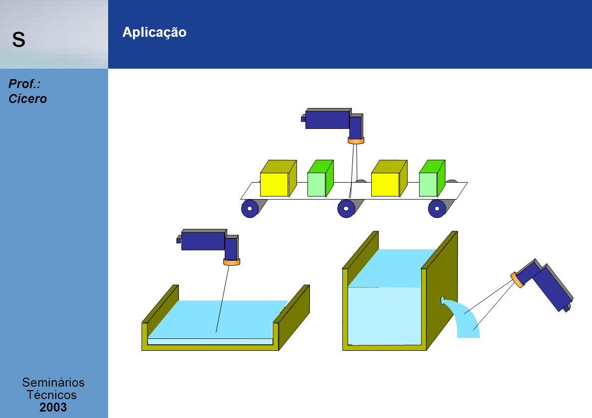 s Seminários Técnicos 2003 Prof.: Cícero Aplicação