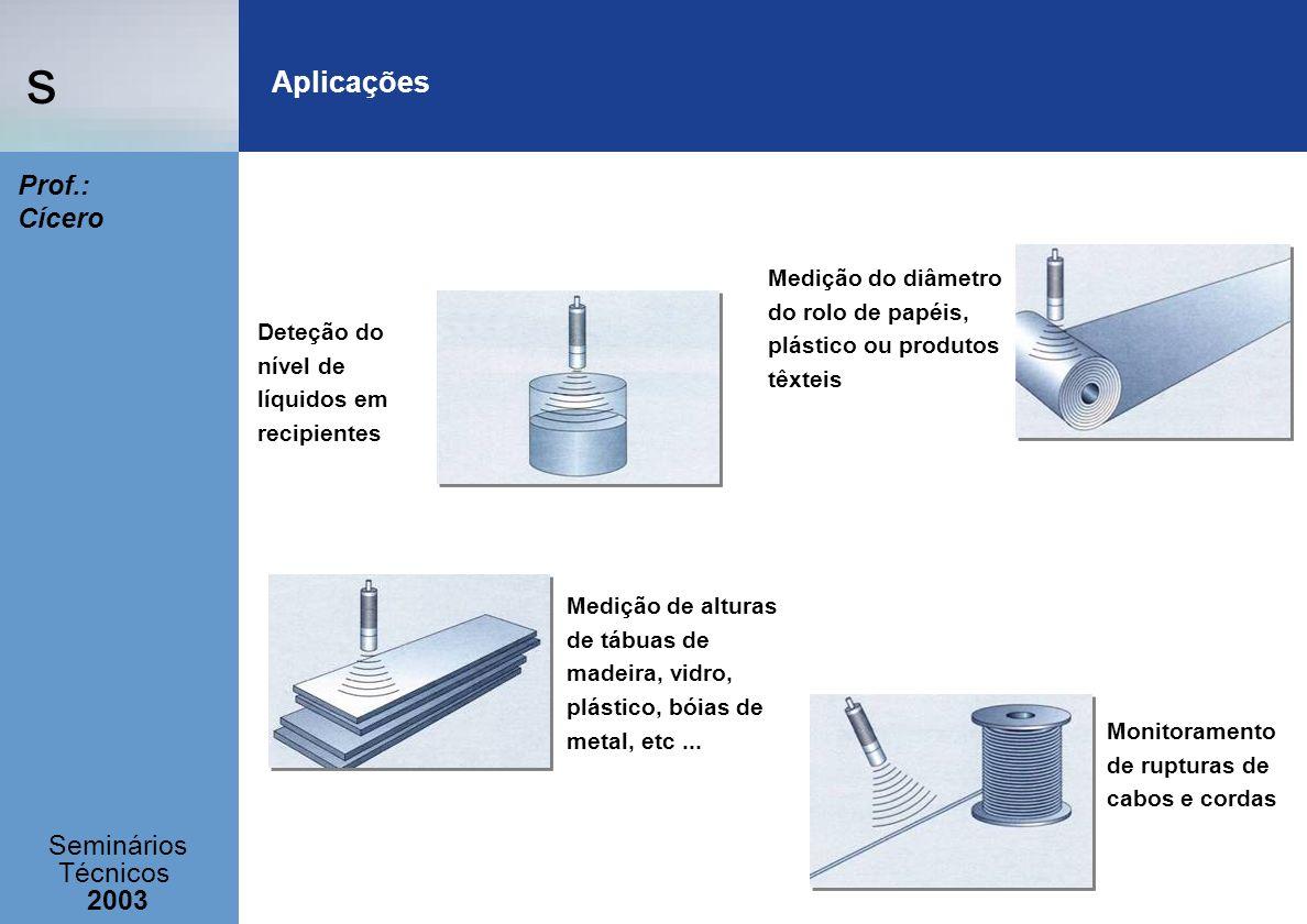 s Seminários Técnicos 2003 Prof.: Cícero Aplicações Deteção do nível de líquidos em recipientes Medição do diâmetro do rolo de papéis, plástico ou pro