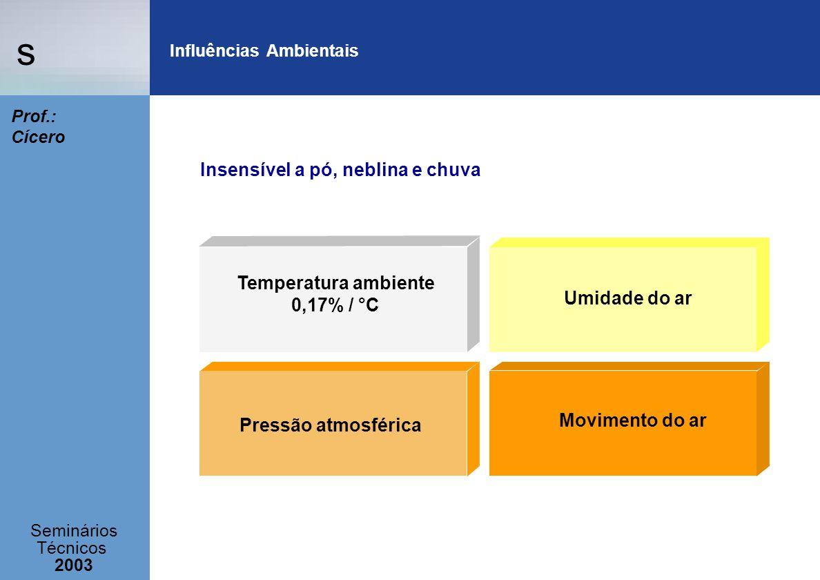 s Seminários Técnicos 2003 Prof.: Cícero Influências Ambientais Insensível a pó, neblina e chuva Temperatura ambiente 0,17% / °C Umidade do ar Movimen