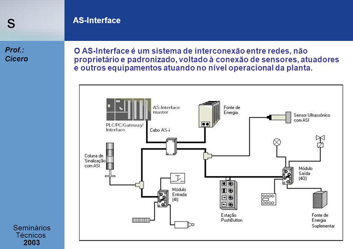 s Seminários Técnicos 2003 Prof.: Cícero AS-Interface O AS-Interface é um sistema de interconexão entre redes, não proprietário e padronizado, voltado