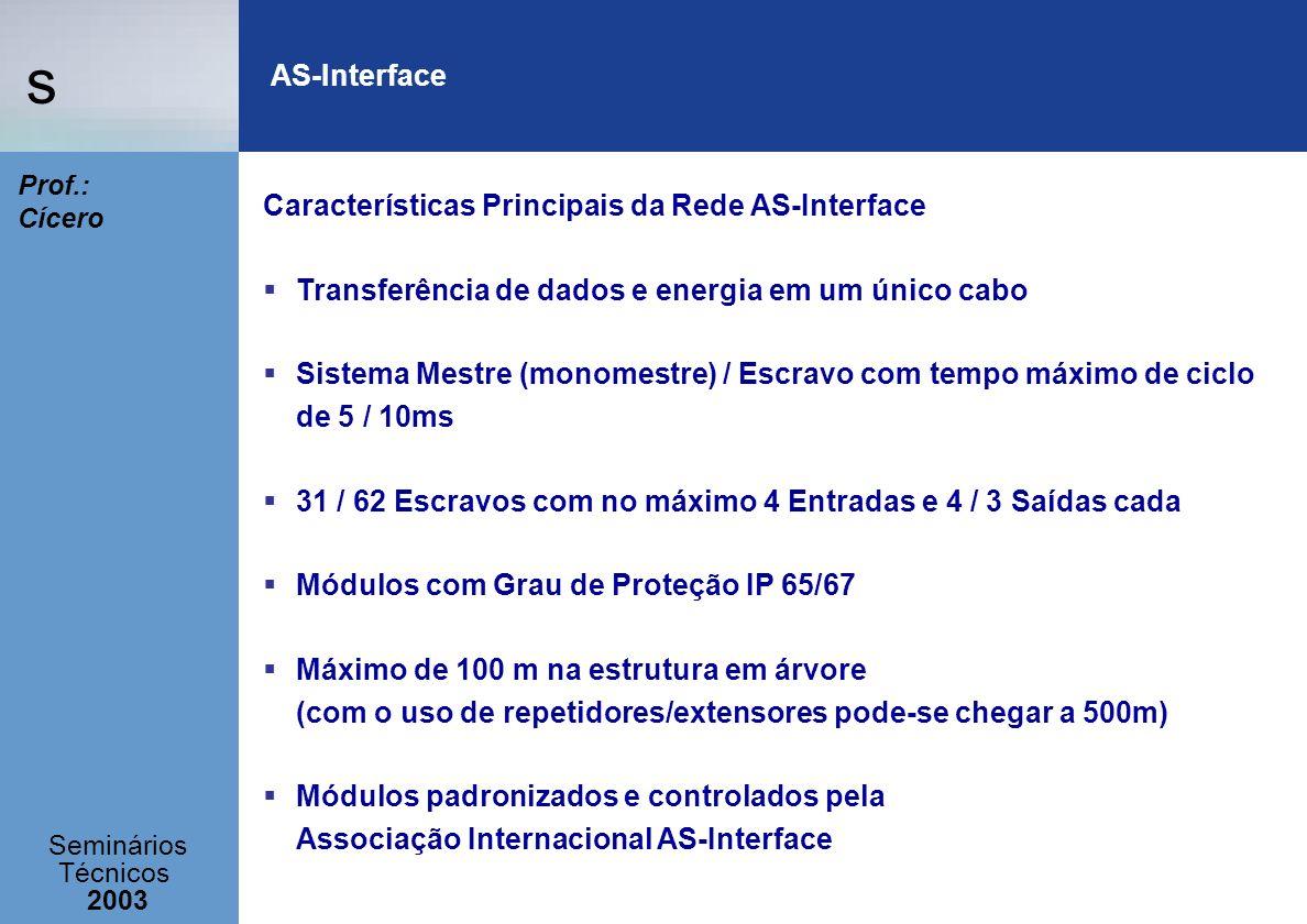 s Seminários Técnicos 2003 Prof.: Cícero AS-Interface Características Principais da Rede AS-Interface Transferência de dados e energia em um único cab