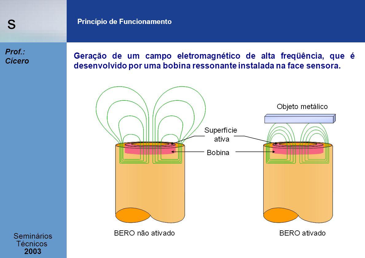 s Seminários Técnicos 2003 Prof.: Cícero De acordo com as fibras usadas, podem ser usados como sensor difuso ou sensor de barreira A distância sensora depende da fibra ótica utilizada: fibras óticas de vidro ou de plástico.