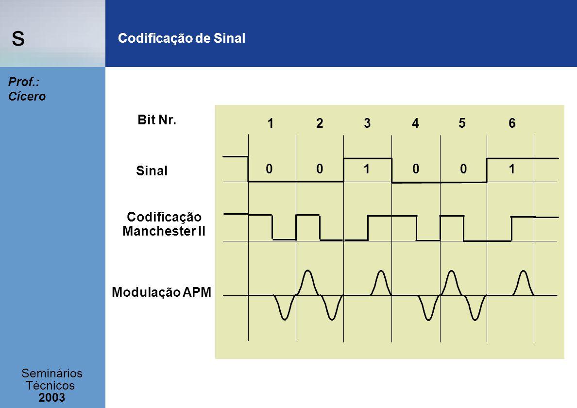 s Seminários Técnicos 2003 Prof.: Cícero Bit Nr. 123456 000011 Sinal Codificação Manchester II Modulação APM Codificação de Sinal