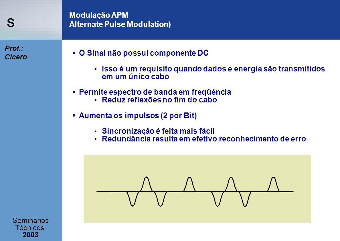 s Seminários Técnicos 2003 Prof.: Cícero O Sinal não possui componente DC Isso é um requisito quando dados e energia são transmitidos em um único cabo