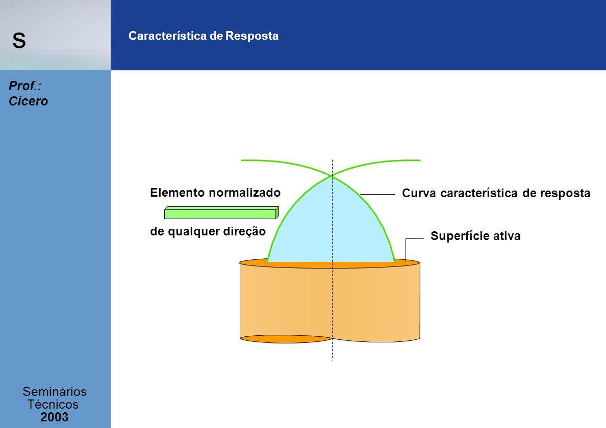 s Seminários Técnicos 2003 Prof.: Cícero Característica de Resposta Elemento normalizado de qualquer direção Curva característica de resposta Superfíc