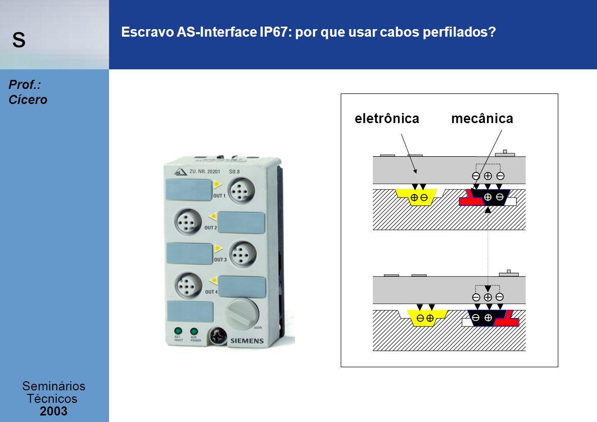 s Seminários Técnicos 2003 Prof.: Cícero Escravo AS-Interface IP67: por que usar cabos perfilados? eletrônica mecânica