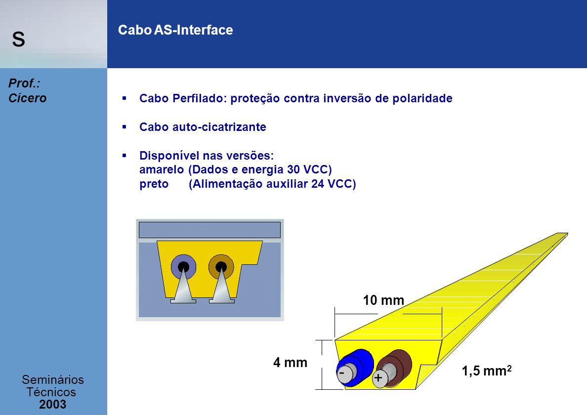 s Seminários Técnicos 2003 Prof.: Cícero Cabo AS-Interface Cabo Perfilado: proteção contra inversão de polaridade Cabo auto-cicatrizante Disponível na