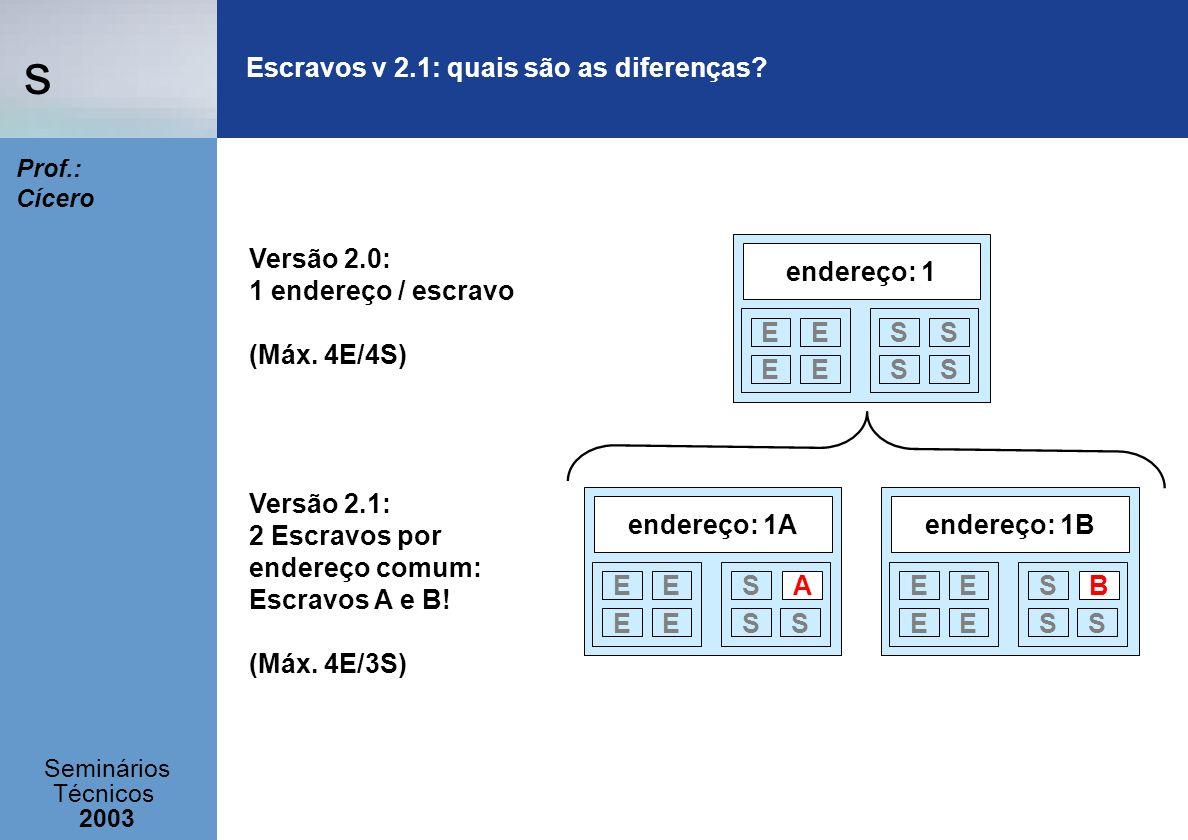 s Seminários Técnicos 2003 Prof.: Cícero endereço: 1A EE EE S SS endereço: 1B EE EE S SS Versão 2.0: 1 endereço / escravo (Máx. 4E/4S) endereço: 1 EE