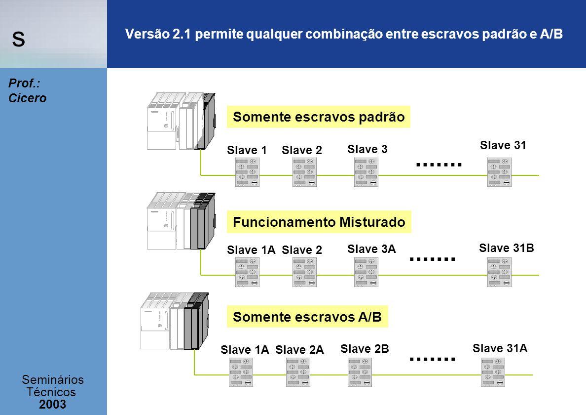 s Seminários Técnicos 2003 Prof.: Cícero Versão 2.1 permite qualquer combinação entre escravos padrão e A/B