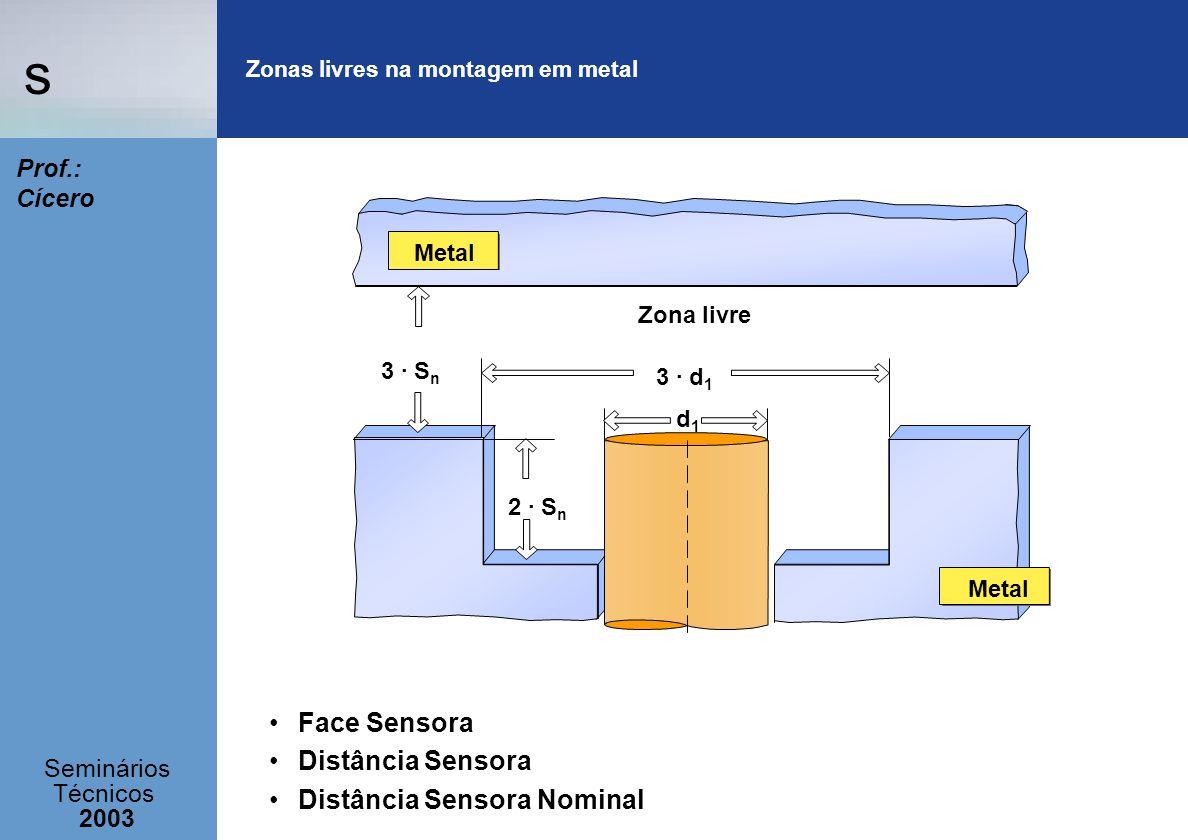 s Seminários Técnicos 2003 Prof.: Cícero Zonas livres na montagem em metal 3 · S n 3 · d 1 d1d1 Zona livre Metal 2 · S n Face Sensora Distância Sensor