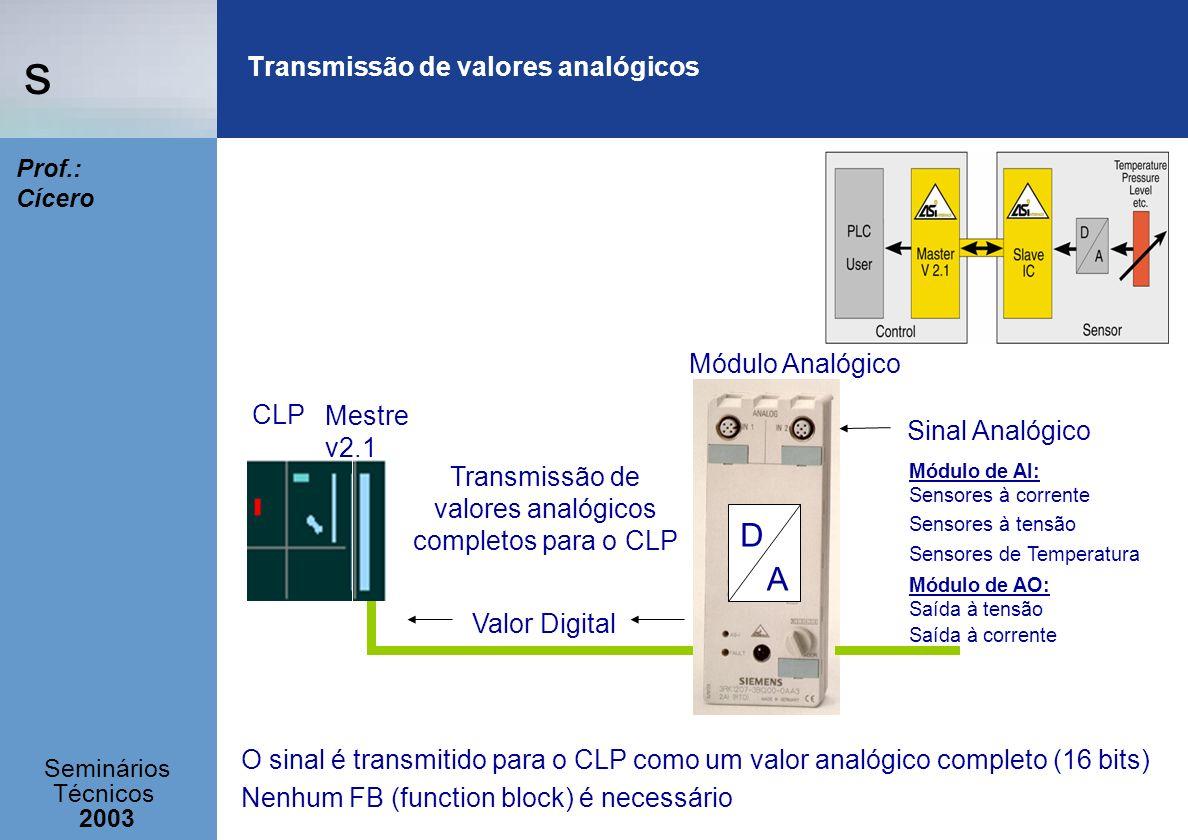 s Seminários Técnicos 2003 Prof.: Cícero Transmissão de valores analógicos O sinal é transmitido para o CLP como um valor analógico completo (16 bits)