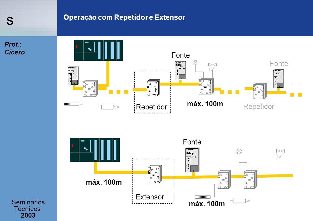 s Seminários Técnicos 2003 Prof.: Cícero Operação com Repetidor e Extensor.. Repetidor... máx. 100m Repetidor Fonte... Fonte Extensor máx. 100m