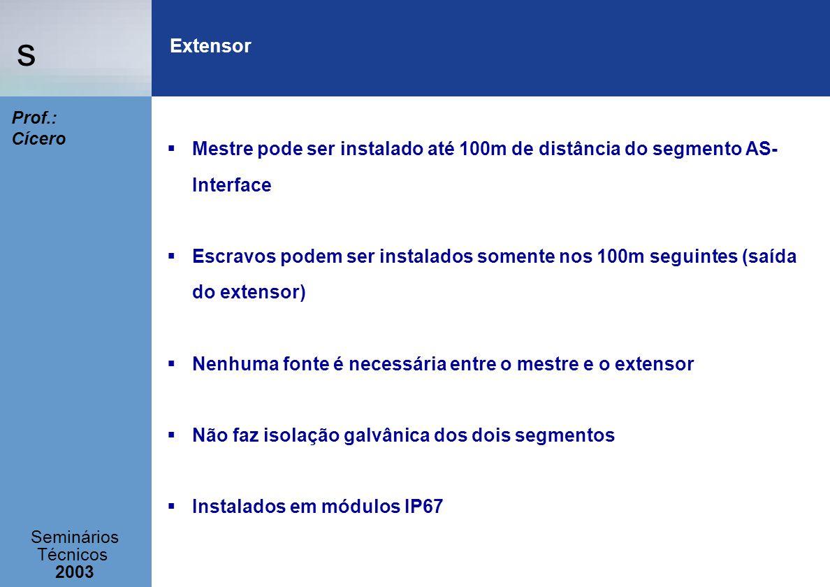 s Seminários Técnicos 2003 Prof.: Cícero Mestre pode ser instalado até 100m de distância do segmento AS- Interface Escravos podem ser instalados somen