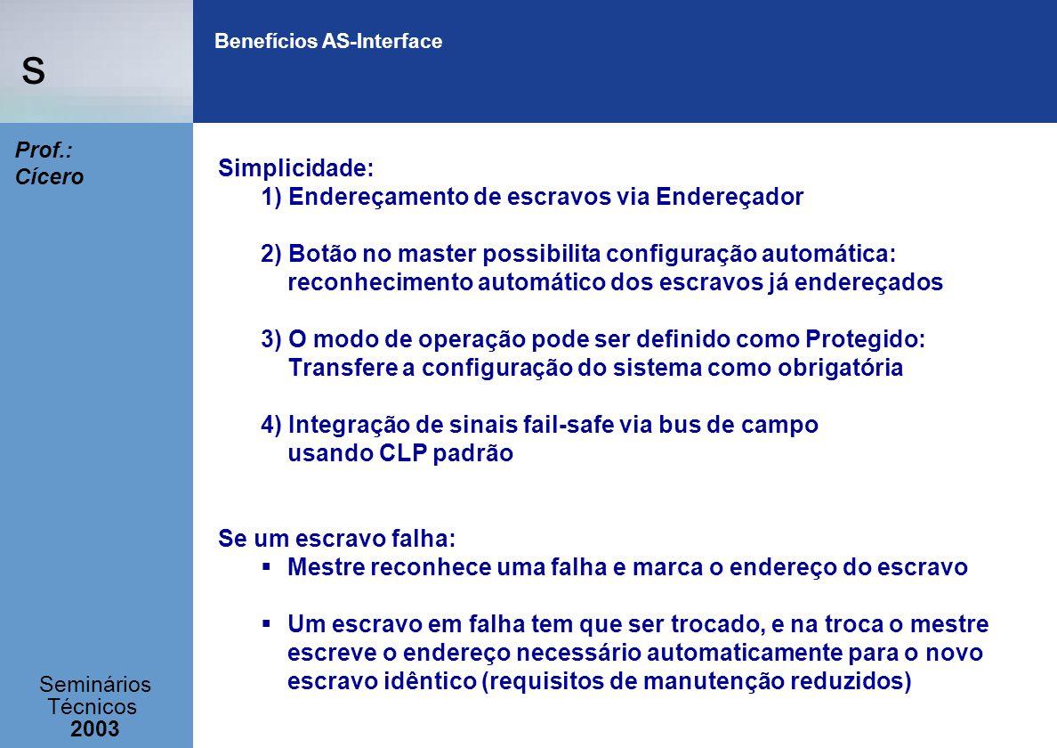 s Seminários Técnicos 2003 Prof.: Cícero Simplicidade: 1) Endereçamento de escravos via Endereçador 2) Botão no master possibilita configuração automá