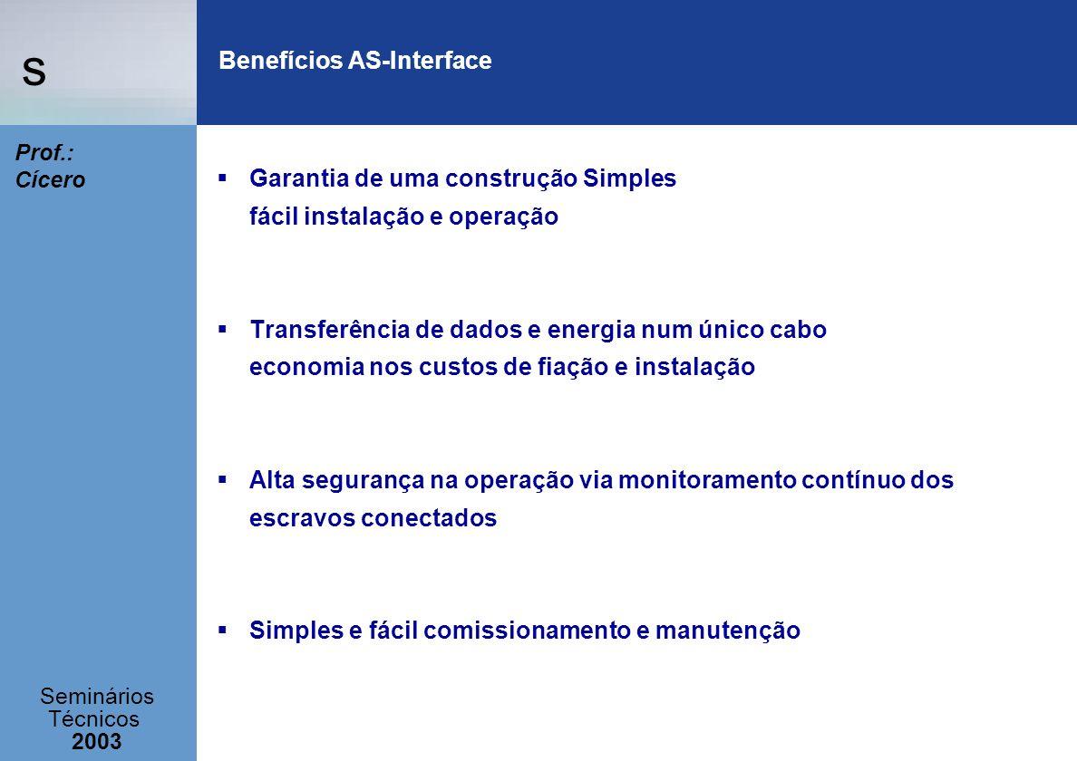 s Seminários Técnicos 2003 Prof.: Cícero Benefícios AS-Interface Garantia de uma construção Simples fácil instalação e operação Transferência de dados