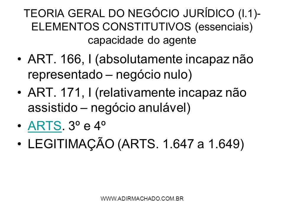 WWW.ADIRMACHADO.COM.BR TEORIA GERAL DO NEGÓCIO JURÍDICO (I.1)- ELEMENTOS CONSTITUTIVOS (essenciais) capacidade do agente ART. 166, I (absolutamente in