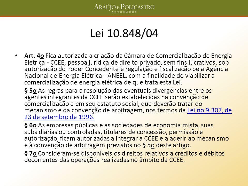 Lei 10.848/04 Art. 4o Fica autorizada a criação da Câmara de Comercialização de Energia Elétrica - CCEE, pessoa jurídica de direito privado, sem fins
