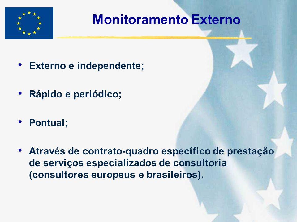 Monitoramento Externo Externo e independente; Rápido e periódico; Pontual; Através de contrato-quadro específico de prestação de serviços especializad