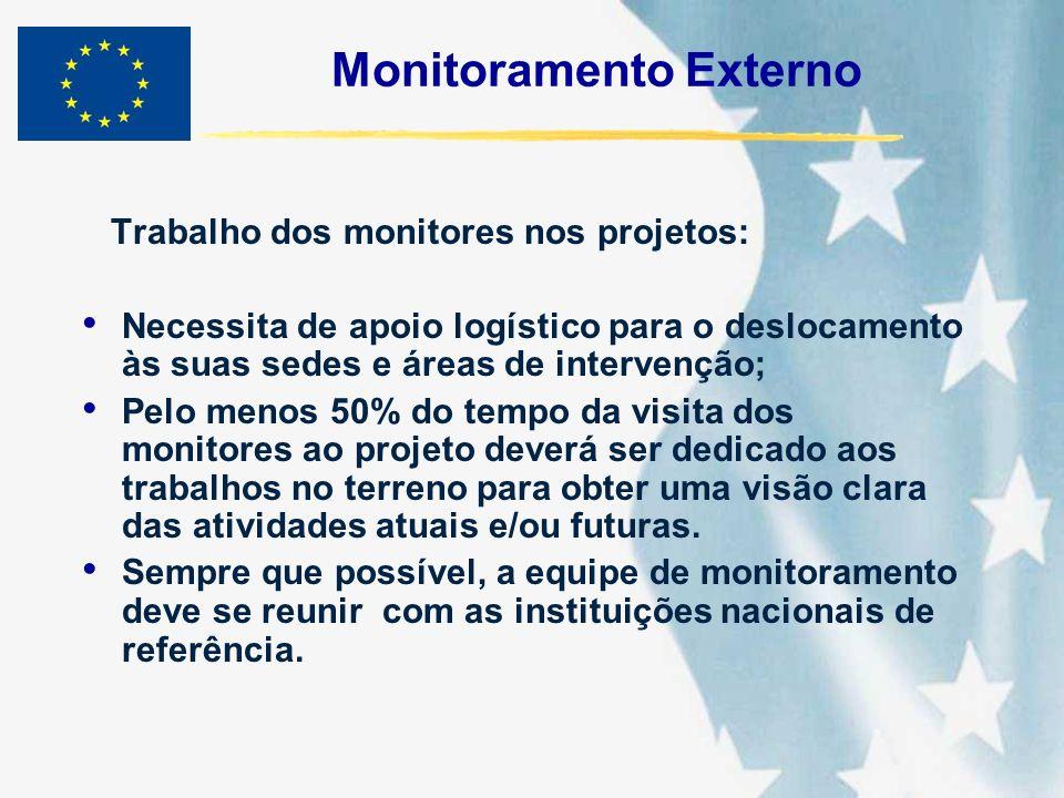 Monitoramento Externo Trabalho dos monitores nos projetos: Necessita de apoio logístico para o deslocamento às suas sedes e áreas de intervenção; Pelo